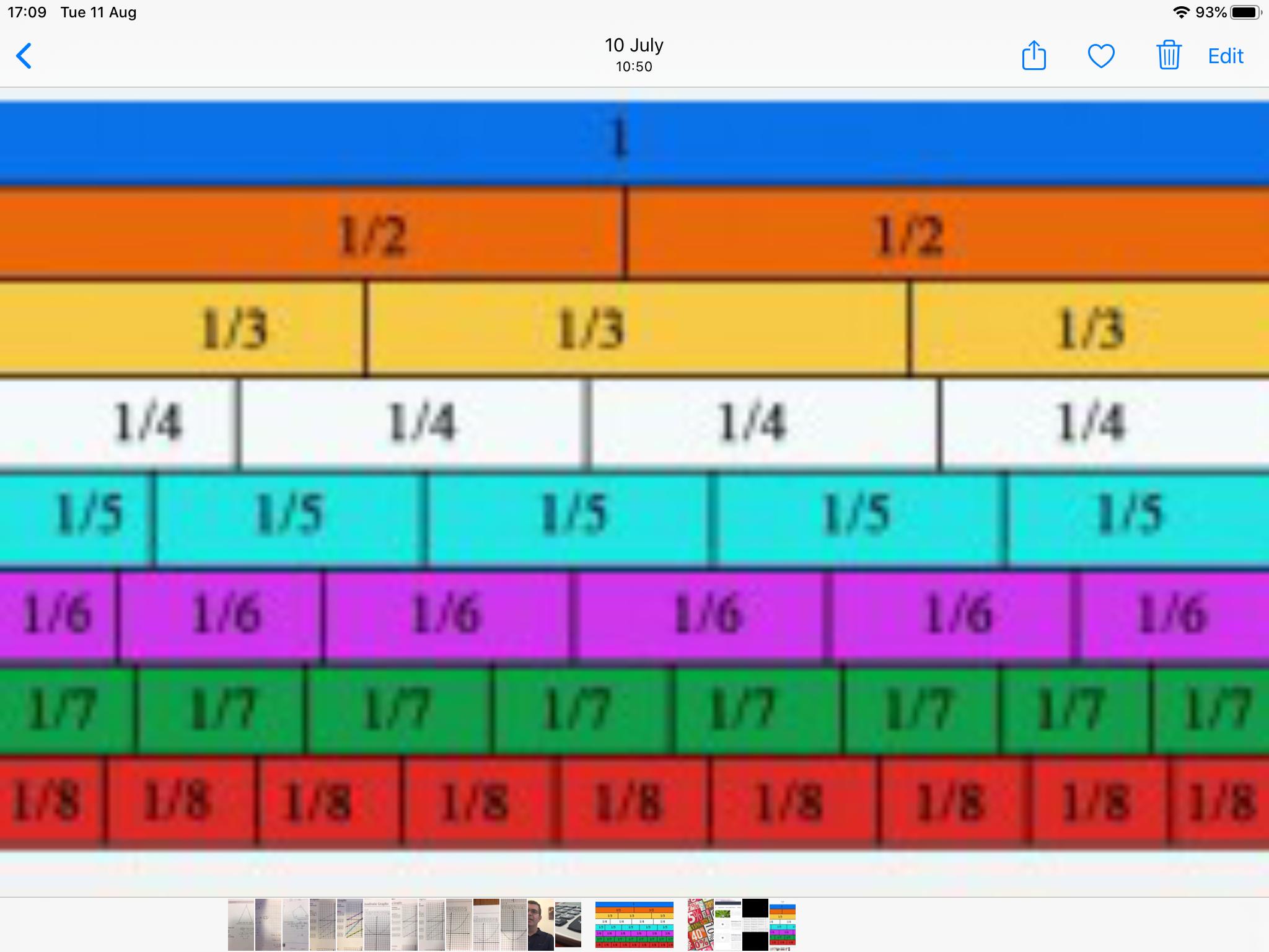 Course Image GCSE Maths-Numeracy